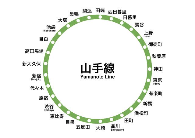 yamanote_map.png